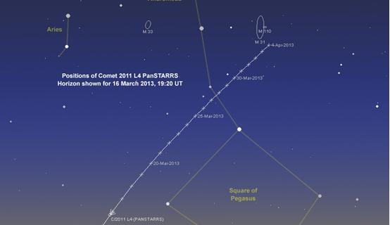 Comet 2011 L4 (PanSTARRS)