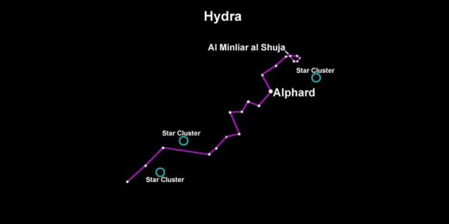 Constellation of the Month April : Hydra